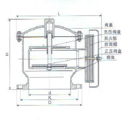 立式储罐结构简图